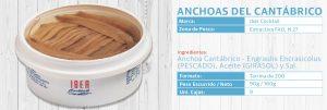 2Anchoas-200-Ficha