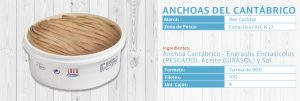 7Anchoas-900-Ficha